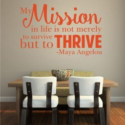 My Mission in Life is Not Merely to Survive But to Thrive - Maya Angelou