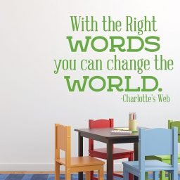 Classroom Decorations - With The Right Words You Can Change The World - Charlotte's Web