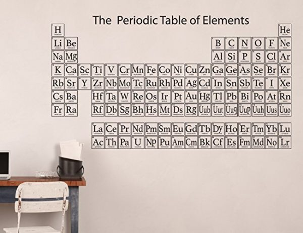 black periodic table of elements custom vinyl decor