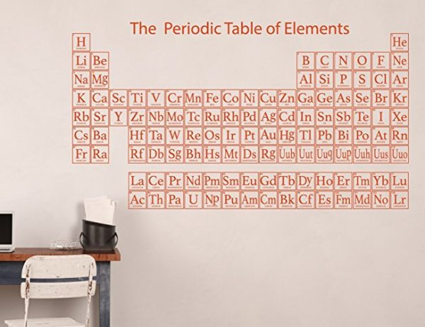 Periodic Table Of Elements Chart Vinyl Wall Art For Clroom Scientists
